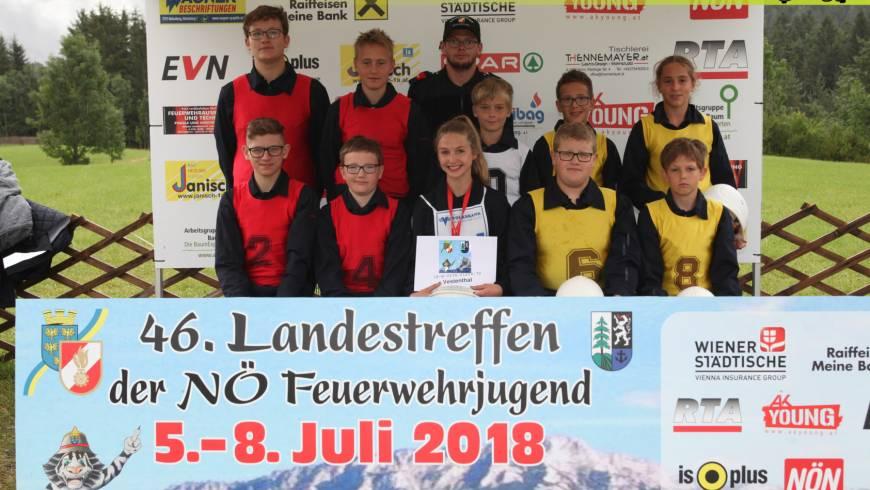 Feuerwehrjugendlager 2018